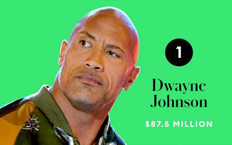 全球最高收入演员排行榜巨石·强森力压群雄斩获榜首!成龙位列第十